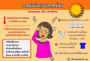 โรคลมร้อน หรือ ฮีทสโตรค (heat stroke)
