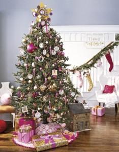 วันสำคัญของไทย 25 ธันวาคม วันคริสต์มาส (Merry Christmas)