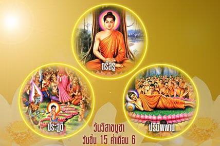 วันสำคัญของไทย วันวิสาขบูชา ขึ้น15 ค่ำ เดือน 6 วันวิสาขบูชา